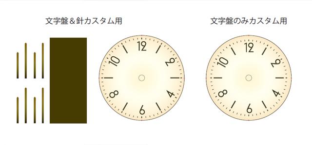 チープカシオ(MQ-24)を大改造!